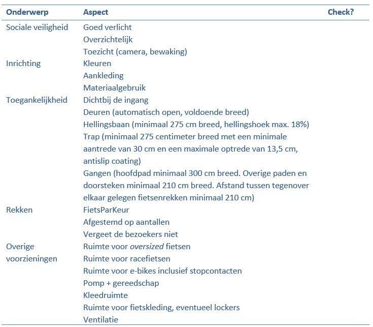 Checklist fietsenstalling werknemers bij blog over fietsenstalling voor werknemers